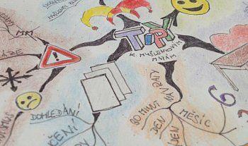 myšlenkové mapy daniel gamrot
