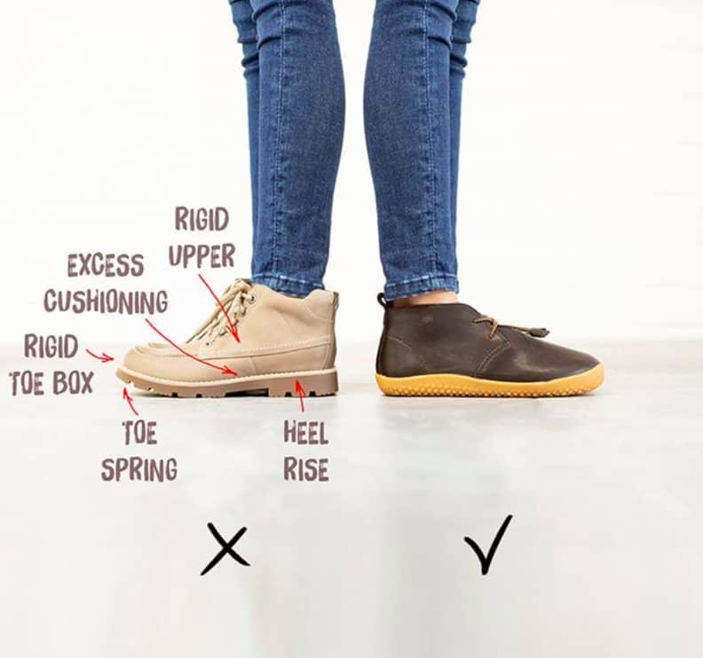 zdravá nohy, boty, jak vybrat obuv, správná obuv